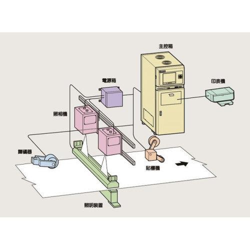 NIRECO BCON3500S 印刷汙點檢查裝置